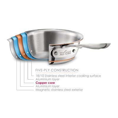 Copper Core Saute Pan with Lid All-Clad Size: 6-qt.