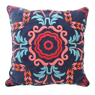 Incroyable Mexico City Viva Mexico Throw Pillow. By Blissliving Home