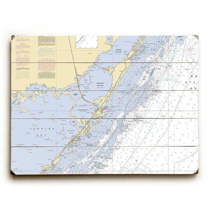 Longshore Tides Fl Keys Key Largo Fl Nautical Chart Sign Graphic
