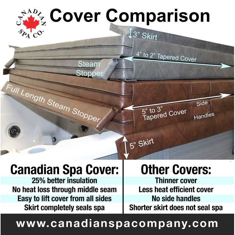d44e799dec6 Canadian Spa Co Yukon 2-Person 16-Jet Plug and Play Hot Tub with ...