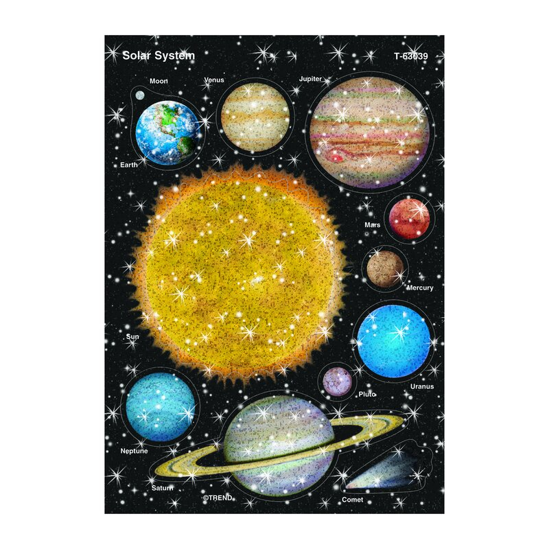 Sparkle Solar System Sticker