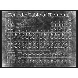 Periodic table art wayfair periodic table framed graphic art print on canvas urtaz Gallery