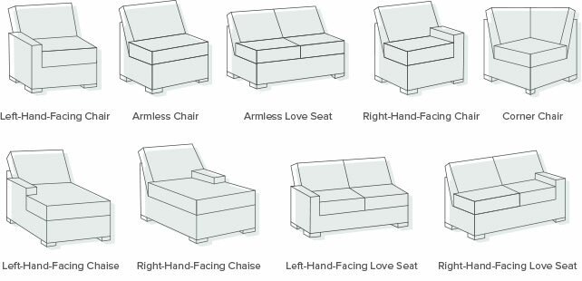 Sectional Sofa Components Wayfair