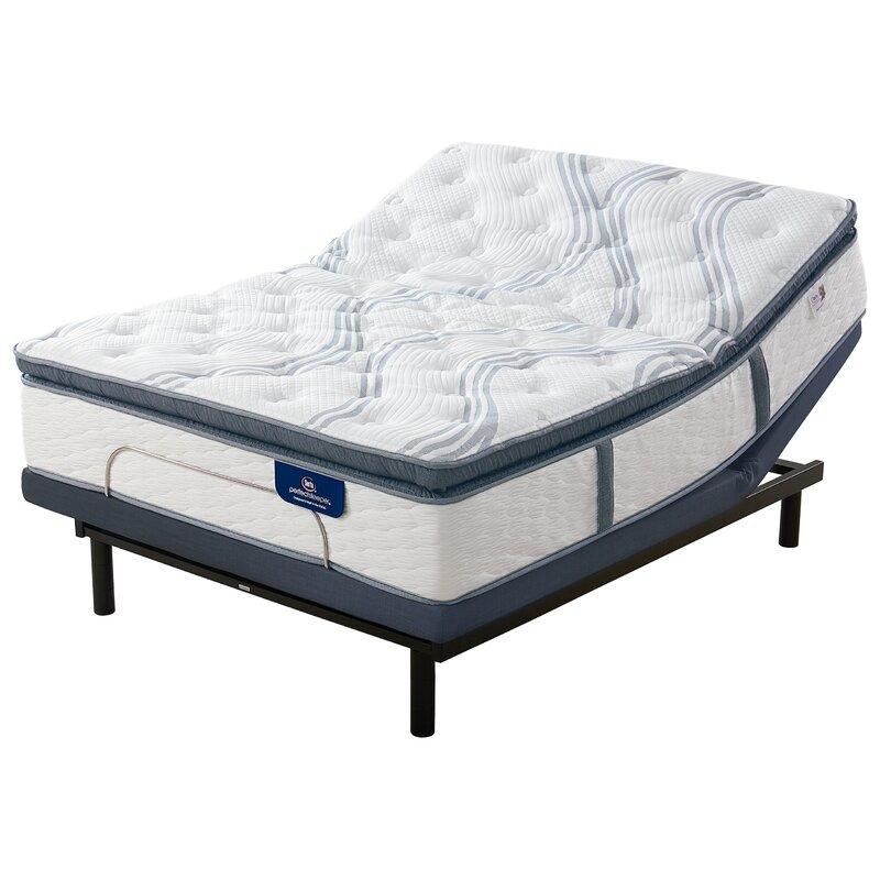 Motion Essential III Adjustable Bed Base