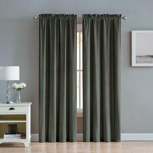 Dark Gray Velvet Curtains