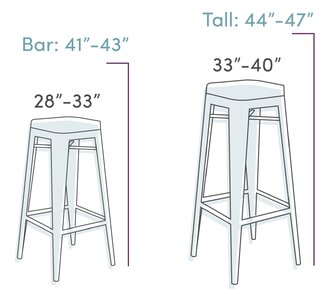 Bar and tall height bar stool measurements | How to Choose the Right Bar Stool |  sc 1 st  Wayfair & How to Choose the Right Bar Stools | Wayfair islam-shia.org