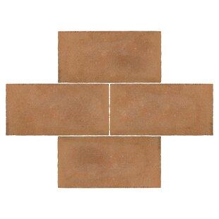 Terra Cotta Tile Floor | Wayfair