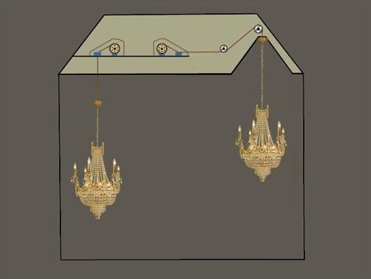 Aladdin light lift chandelier light lift 200 lb capacity chandelier light lift 200 lb capacity mozeypictures Gallery