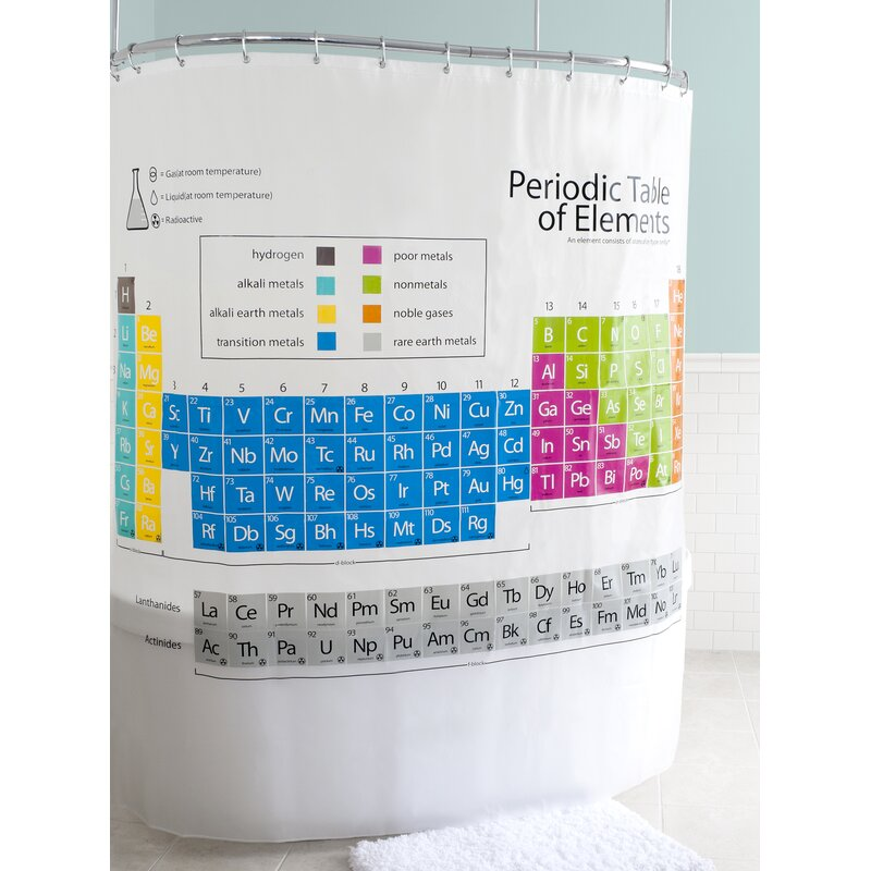 East urban home just chemistry h2o repellent periodic table shower just chemistry h2o repellent periodic table shower curtain urtaz Image collections