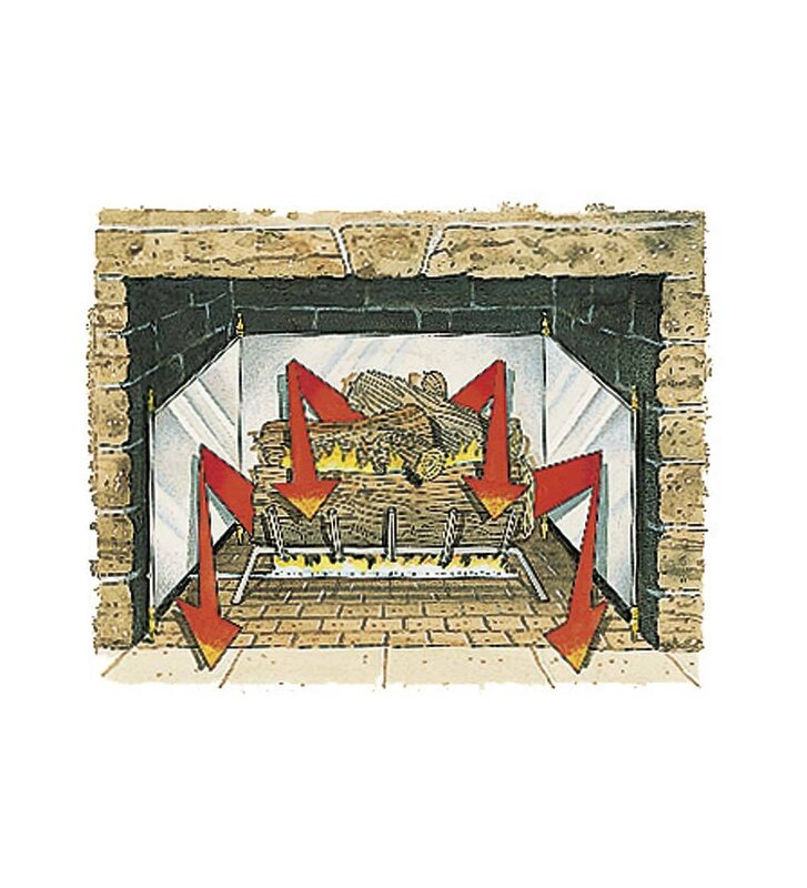 heat or fireplace kit pit gas media fire log this in trim sided topaz reflector is four steel stainless wood deflector deflectors optional glass finish freestanding wind brushed and