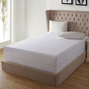 Hypoallergenic Waterproof Mattress Protector by Bedical Care Inc