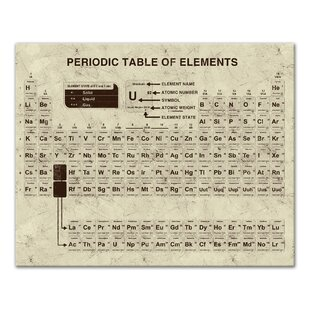 Periodic table wall art wayfair distressed periodic table graphic art print on wrapped canvas urtaz Gallery