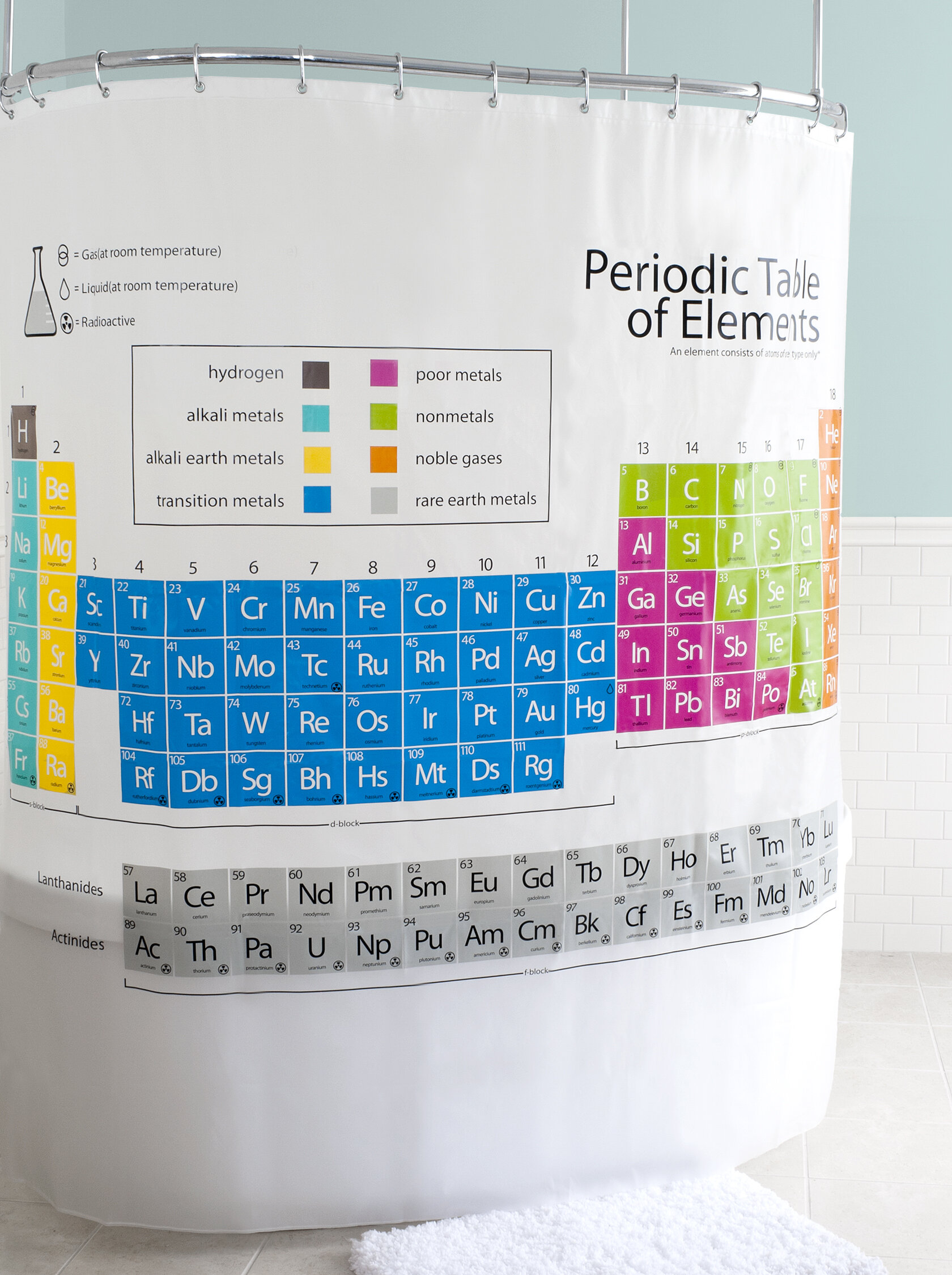 East Urban Home Just Chemistry H2O Repellent Periodic Table Shower Curtain