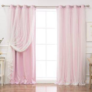 Lofgren Thermal Grommet Curtain Panels (Set Of 2)