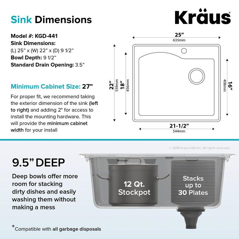 Cool Quarza 25 X 22 Dual Mount Kitchen Sink Interior Design Ideas Inamawefileorg