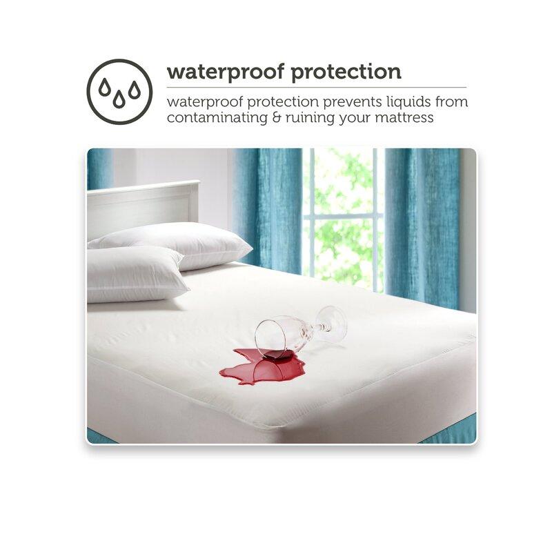 Sealy Posturepedic Hypoallergenic Waterproof Zippered