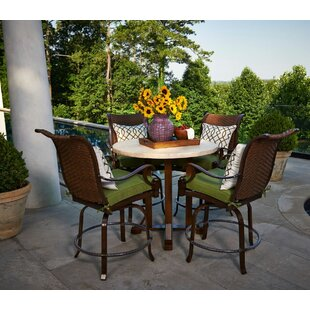 Peak Season Inc Patio Dining Sets