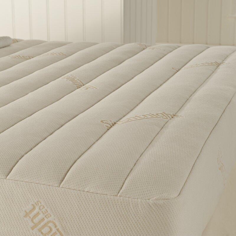 silentnight supreme mattress topper reviews. Black Bedroom Furniture Sets. Home Design Ideas