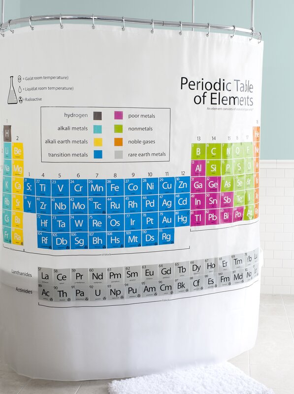 East urban home just chemistry h2o repellent periodic table just chemistry h2o repellent periodic table shower curtain urtaz Image collections