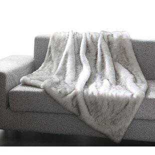 Faux Fur Blankets Throws