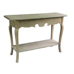 Antique Console Table Wayfair