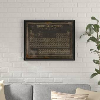 Eye Chart Framed Textual Art Reviews Joss Main