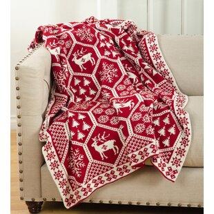 Catherine Christmas Knitted Throw 349407da5
