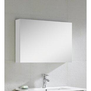 Medicine Cabinets Modern Contemporary Designs Allmodern