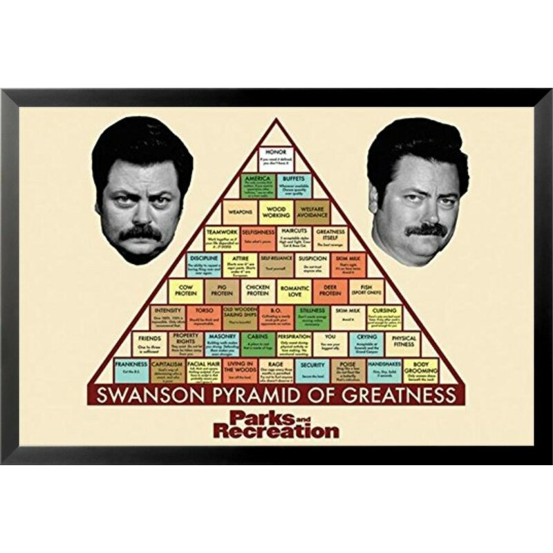 photo regarding Ron Swanson Pyramid of Greatness Printable Version identified as Parks and Sport - Swanson Pyramid of Greatness Television Nick Offerman Framed Common Ad