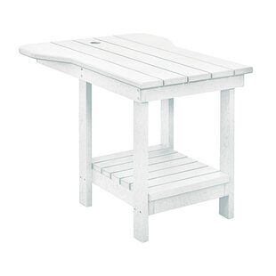 Clear Plastic Side Table | Wayfair