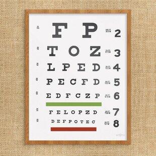 Eye Chart Textual Art