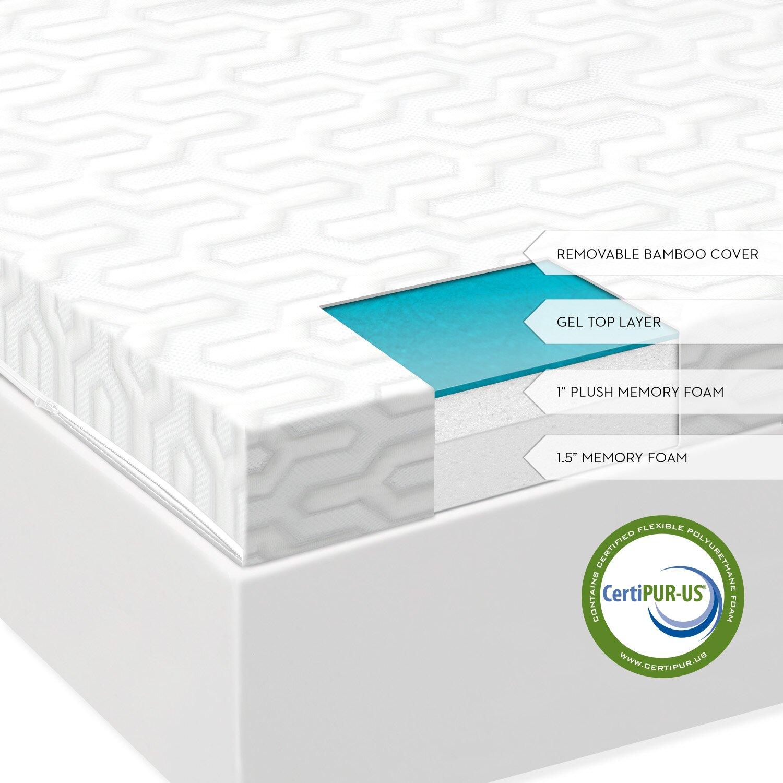 liquid gel memory foam mattress topper