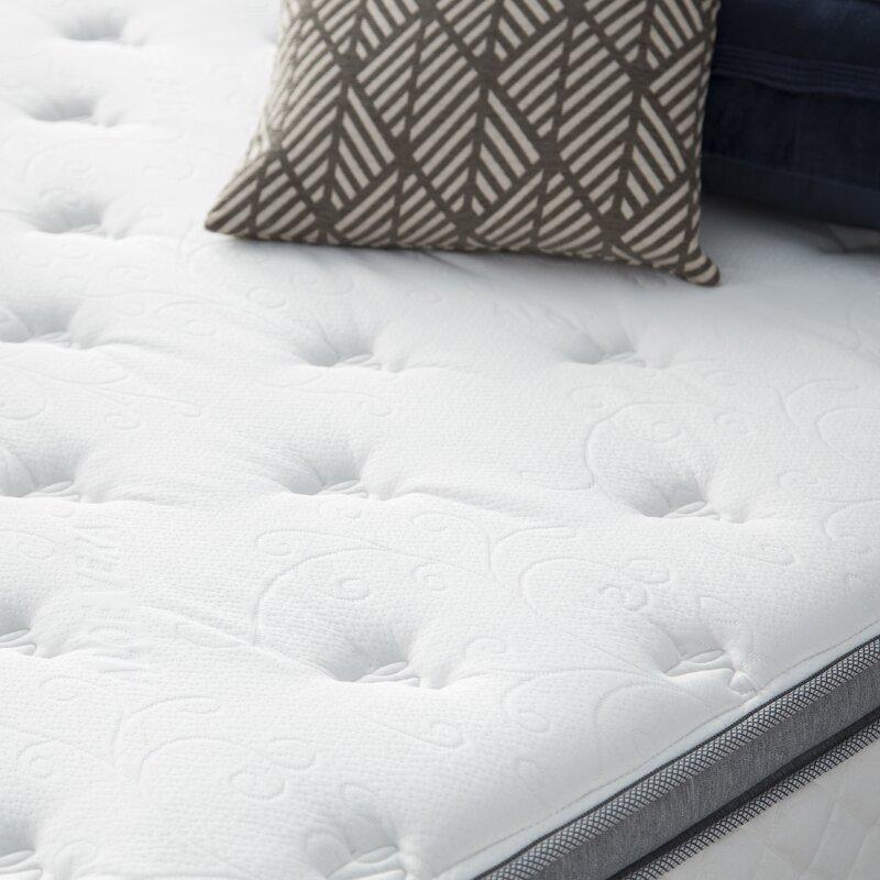 13 Plush Pillow Top Innerspring Mattress