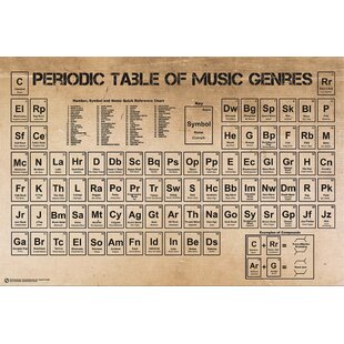 Periodic table wall art wayfair periodic table of music framed textual art urtaz Gallery