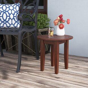 Toutes les tables de jardin: Variétés de bois - Acajou | Wayfair.ca