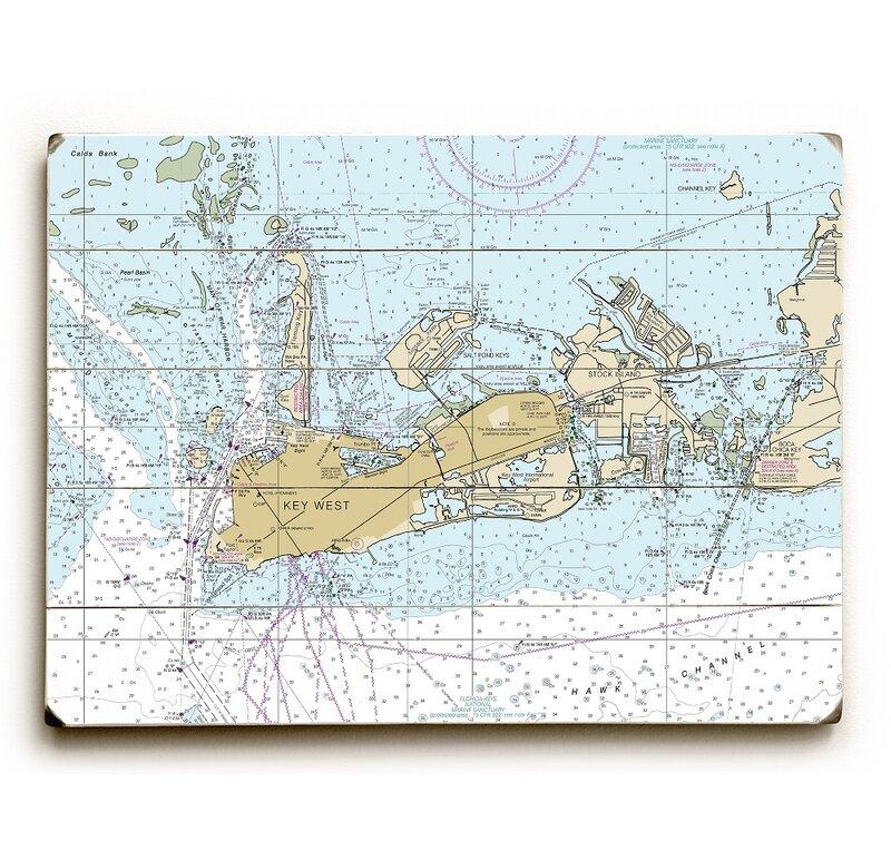 Longshore Tides Fl Keys Key West Fl Nautical Chart Sign Graphic