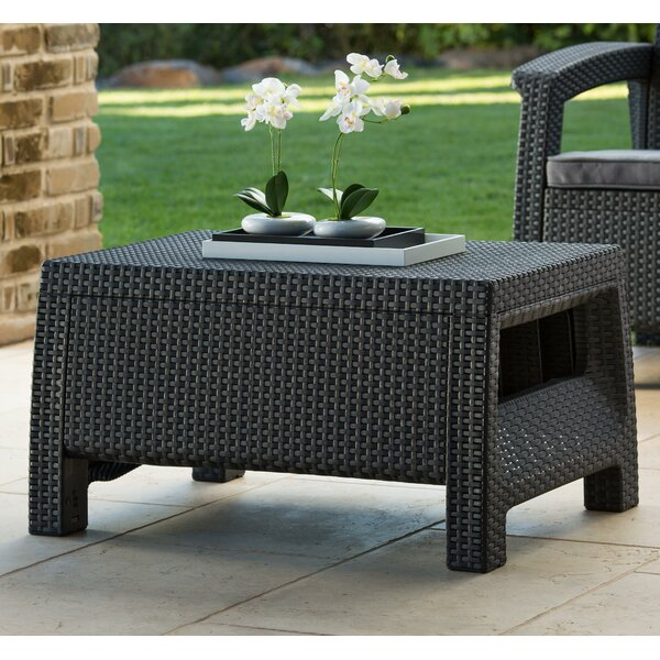- Patio Coffee Tables You'll Love Wayfair