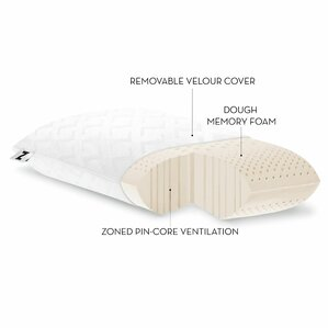 Zoned Dough Memory Foam Pillow by Malouf