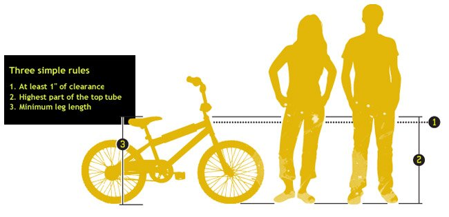 how to buy the right size bike