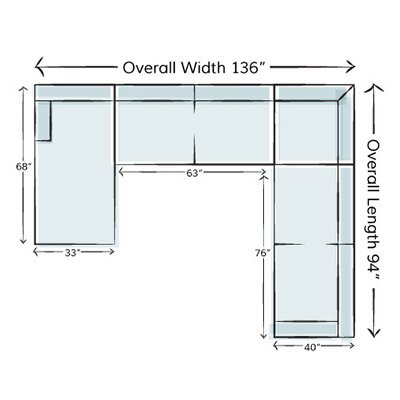 Sectional Dimensions