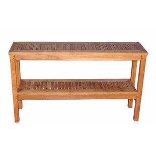 outdoor sideboard buffet table Outdoor Sideboards And Buffets | Wayfair outdoor sideboard buffet table