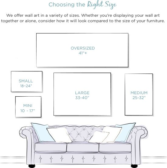 Bedroom Layout Advice