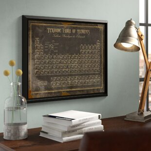 Wall art birch lane periodic table of elements ii framed textual art in black gumiabroncs Choice Image