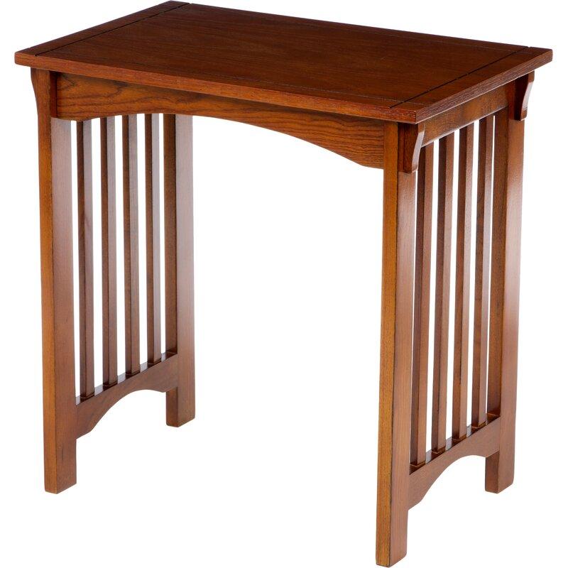 dda7f47a304 Charlton Home Peru 3 Piece Nesting Table Set & Reviews | Wayfair