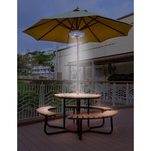 Wonderful Patio Umbrella Light