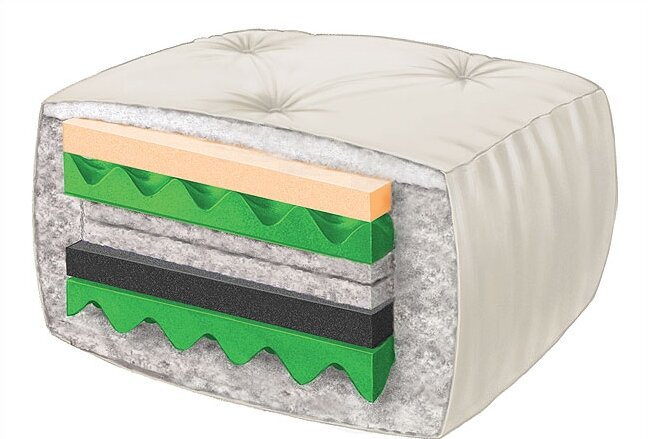 memroy memory see and latex or supreme futon mattress futons more foam eco solutions picture in