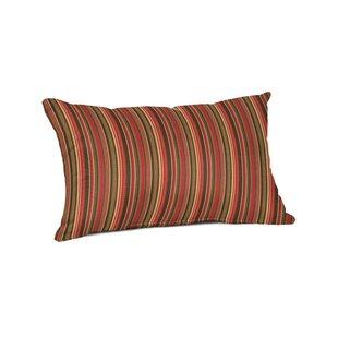 Patio Furniture Ft. Sunbrella Fabric Sale