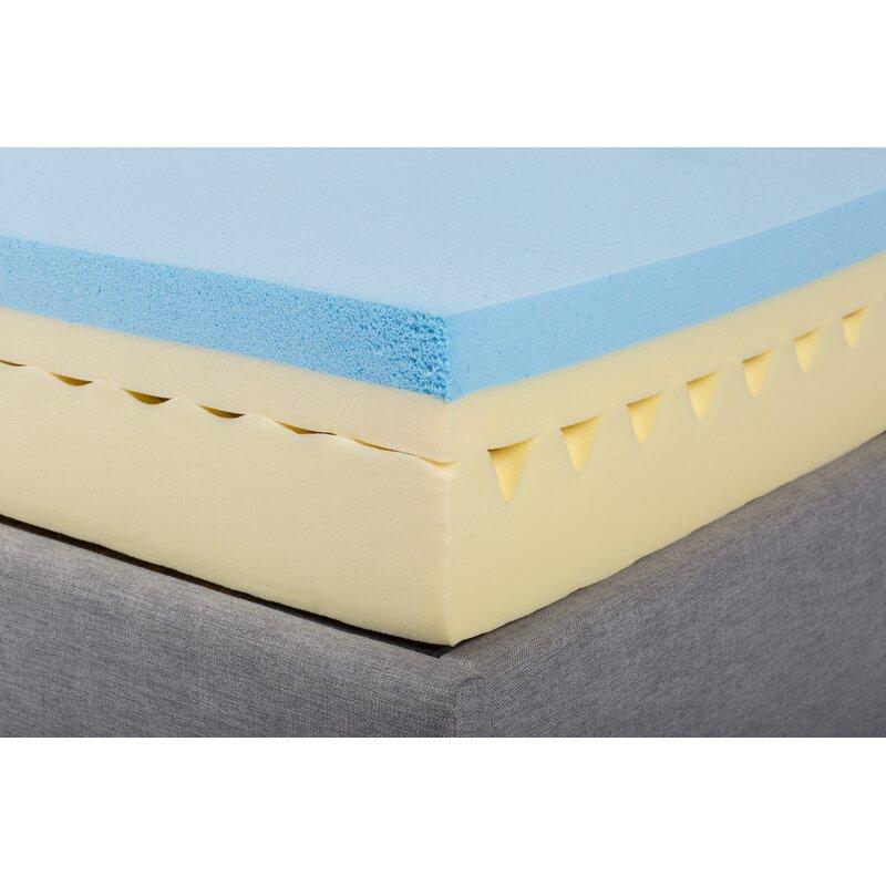 Wayfair Sleep Gel Memory Foam Mattress