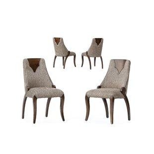Manhattan Loft Preston Side Chair (Set of 2)