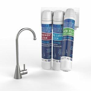 under sink water filter set
